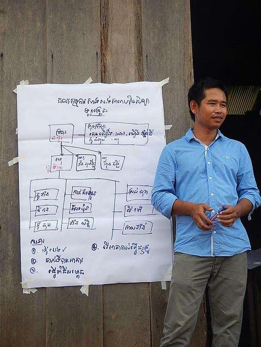 Implementation procedure of Community development in Cambodia